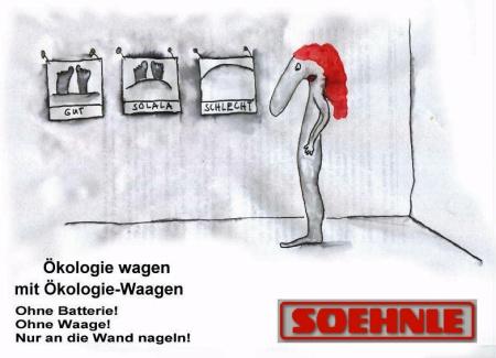 waage